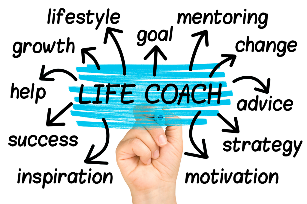 The benefits of life coaching for expats & travellers